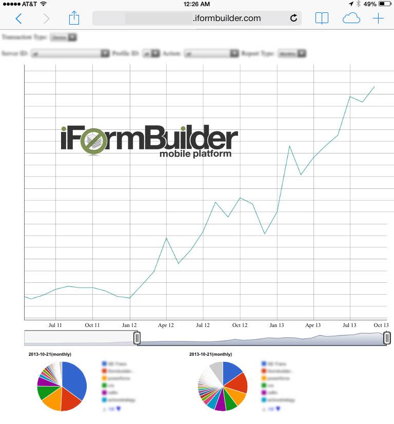 iform_growth2