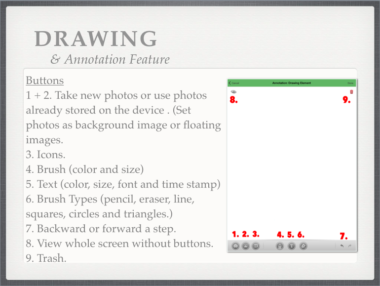 Annotation Features For The Drawing Widget